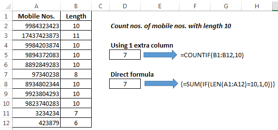 Count based on text length
