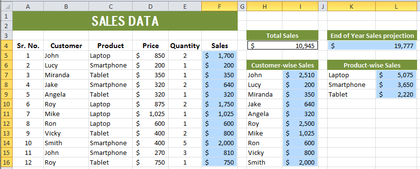 Select all cells where formulas are made