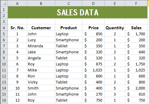 Data structure for sales data