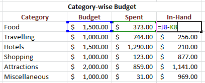 Calculate In-Hand Category-wise