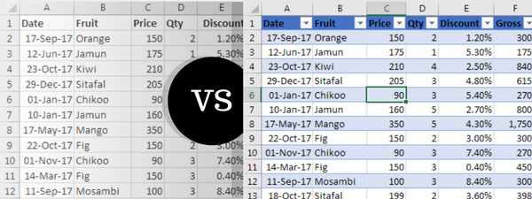 Excel Tables vs Excel Data Range